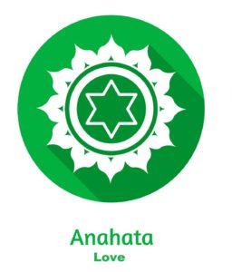 Heart Anahata Chakra
